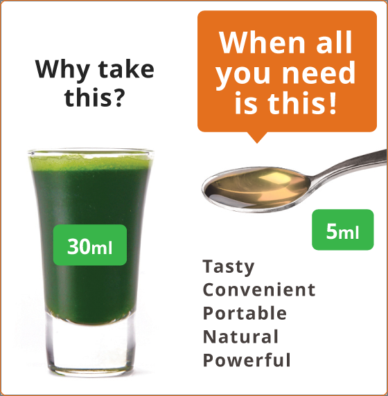 Dr Wheatgrass Supershots